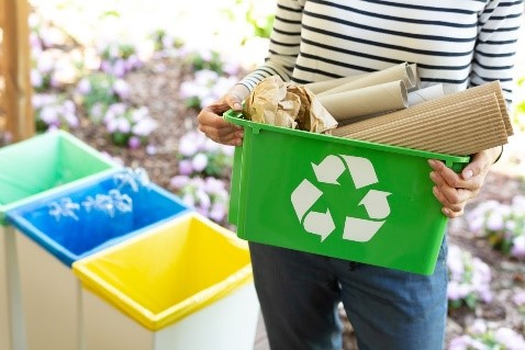 Recycling in Your Community